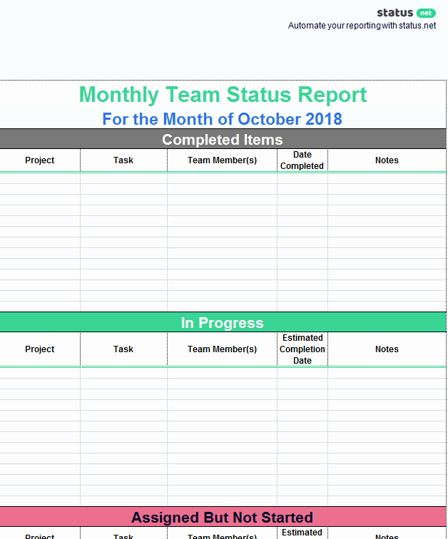 Weekly Team Status Report Template New 1 Useful Team Status Report Template
