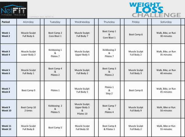 Weight Loss Challenge Chart Template Awesome 7 Weight Loss Templates Excel Templates