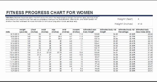 Weight Loss Chart for Women Beautiful Fitness and Weight Loss Chart for Women at Dotxls