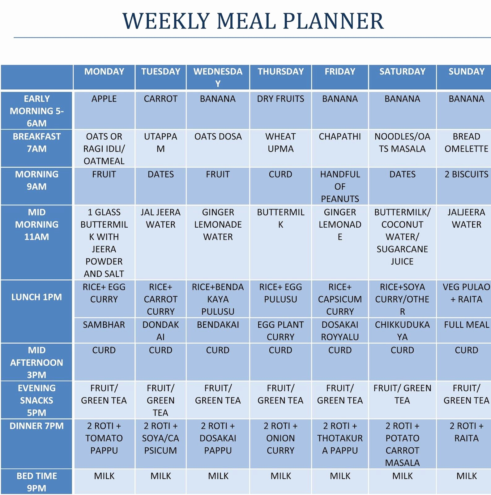 Weight Loss Chart for Women Best Of Indian Diet Chart for Weight Loss for Female Indian Diet