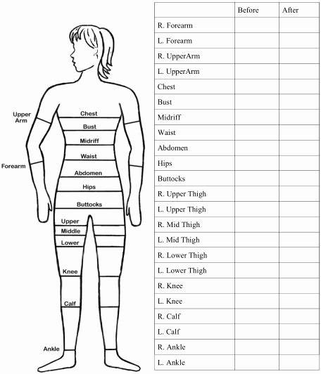Weight Loss Chart for Women Inspirational 17 Best Images About Measurements for Weightloss