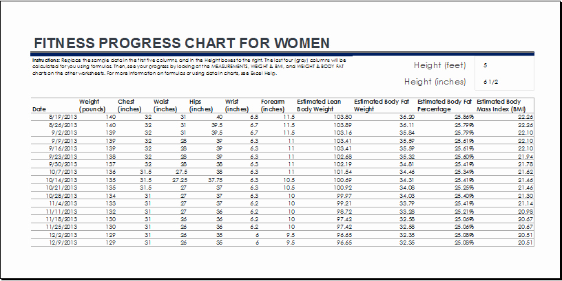 Weight Loss Chart for Women Lovely Fitness and Weight Loss Chart Templates