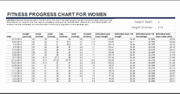 Weight Loss Chart for Women Unique Fitness and Weight Loss Chart for Women at Dotxls