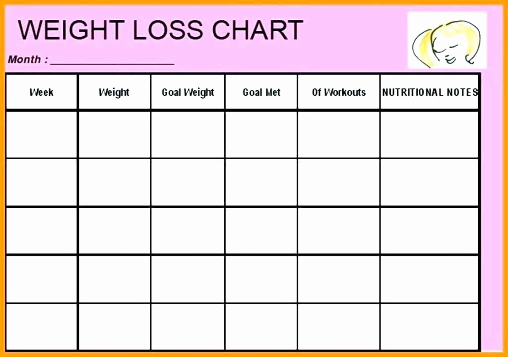 Weight Loss Chart Printable Blank Awesome Tracking Chart Template – Buildingcontractor