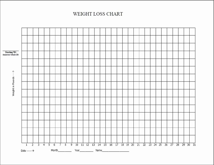 Weight Loss Chart Printable Blank Awesome Weight Loss Chart Weight Loss Fat Loss