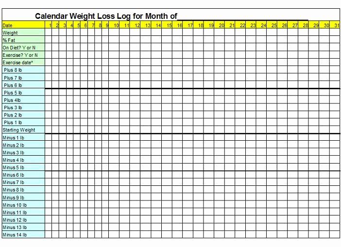Weight Loss Chart Printable Blank Fresh Weight Loss Chart