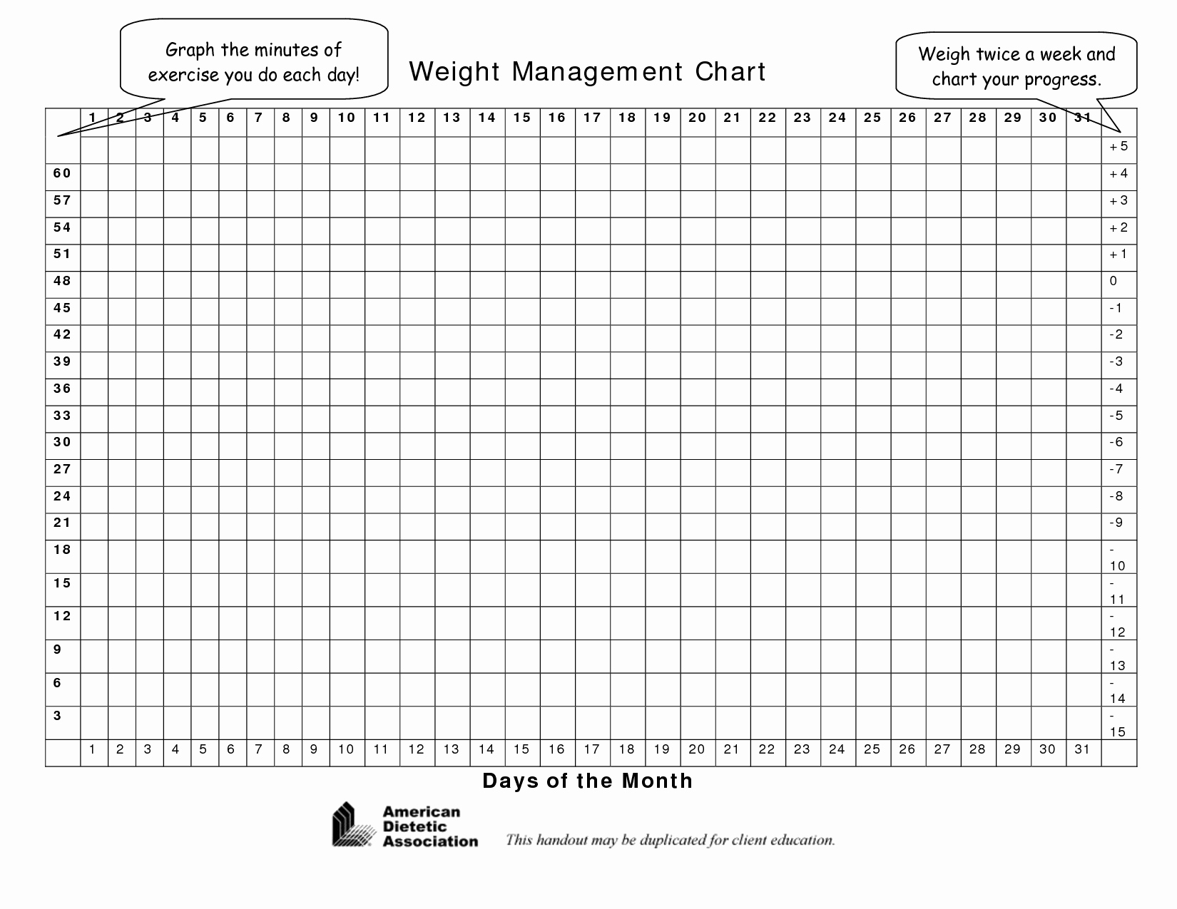 Weight Loss Chart Printable Blank Lovely 8 Best Of Daily Chart Printable Weight Loss
