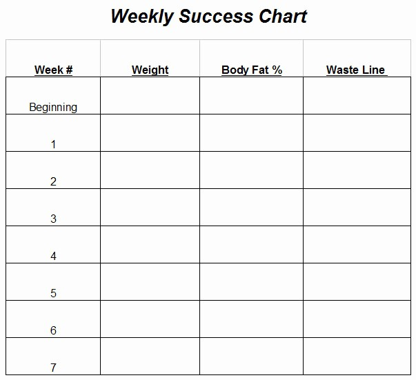 Weight Loss Chart Printable Blank Lovely Blog Archives Deligala