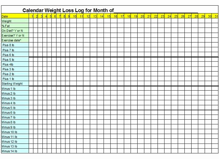 Weight Loss Chart Printable Blank Lovely Weight Loss Chart