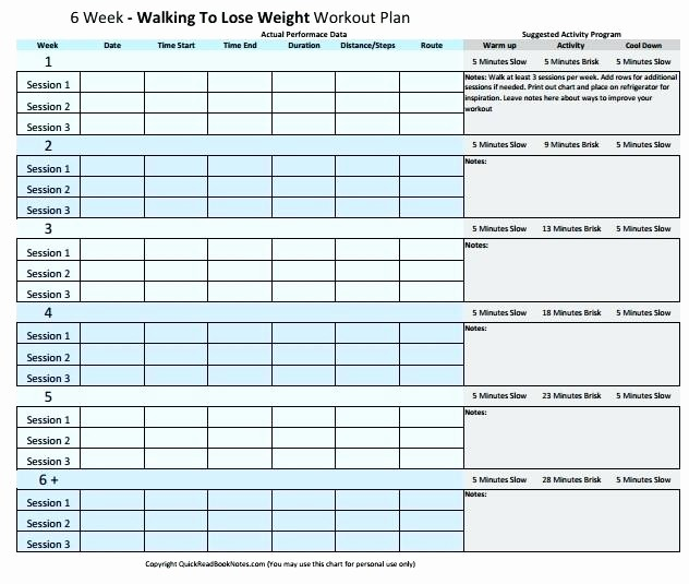 Weight Loss Chart Printable Blank Unique Weight Loss Chart Template Printable Blank – Speculatorfo