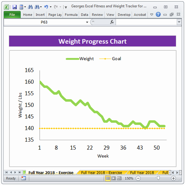 Weight Loss Tracker Excel Spreadsheet Best Of Excel Fitness Weight Loss Tracker Template for Year 2018