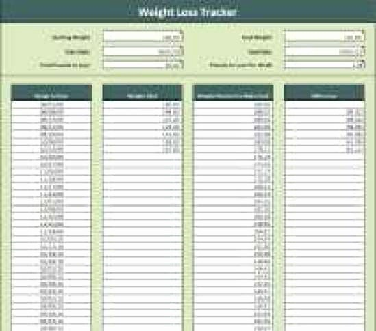 Weight Loss Tracker Excel Spreadsheet Inspirational 9 Weight Loss Challenge Spreadsheet Templates Excel