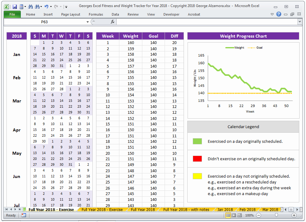 Weight Loss Tracker Excel Spreadsheet Inspirational Exercise Planner and Weight Tracker Excel Spreadsheet Year