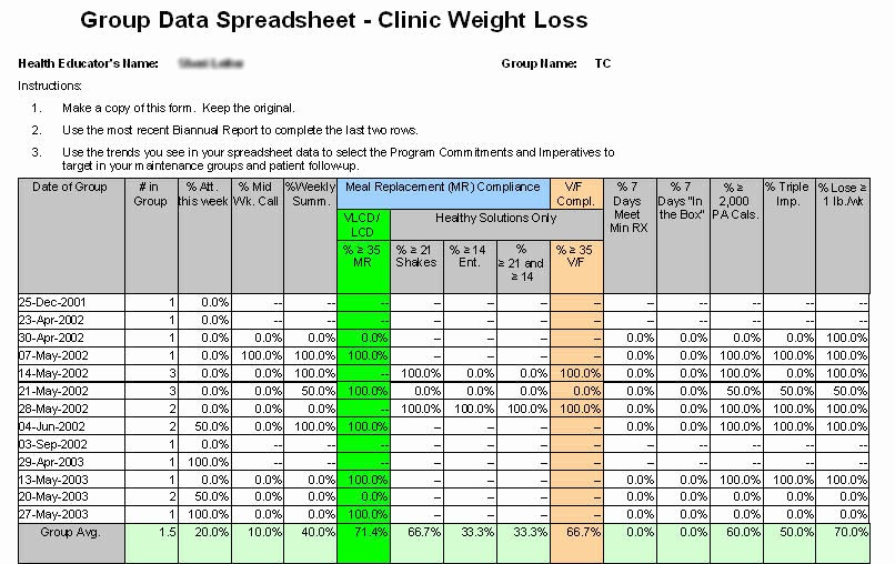 "Weight Loss Tracker Excel Spreadsheet Inspirational Search Results for ""template for Weight Spreadsheet"