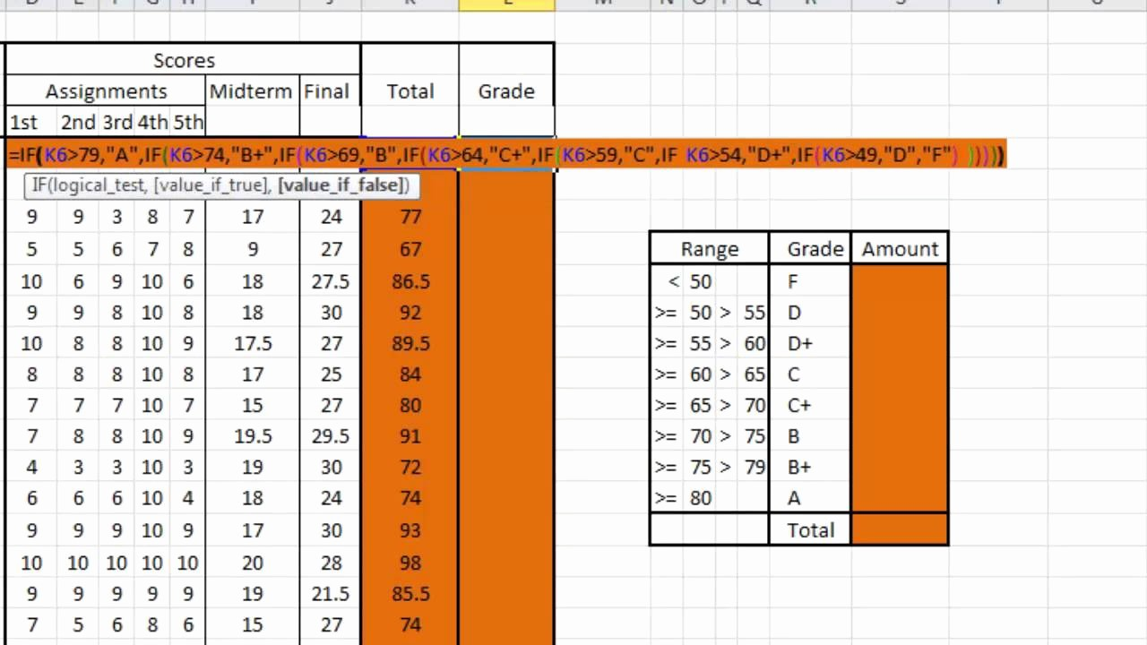 Weighted Grade Calculator Excel Template Awesome Excel Tutorial How to Calculate Students Grade