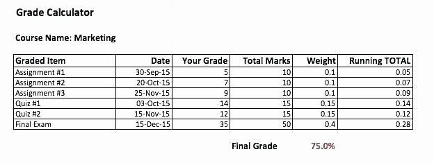 Weighted Grade Calculator Excel Template Elegant Excel Gradebook Template for Excel Free Instructor Grade