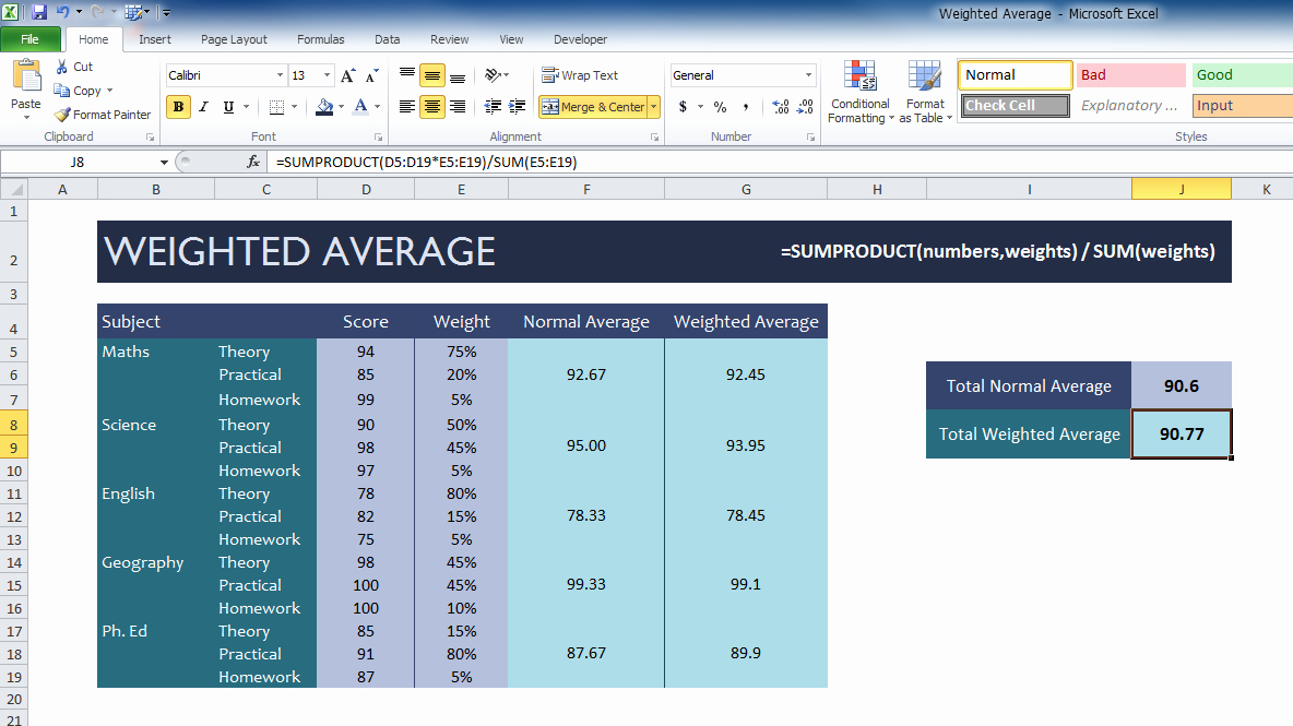 Weighted Grade Calculator Excel Template Elegant Weighted Average Template My Excel Templates