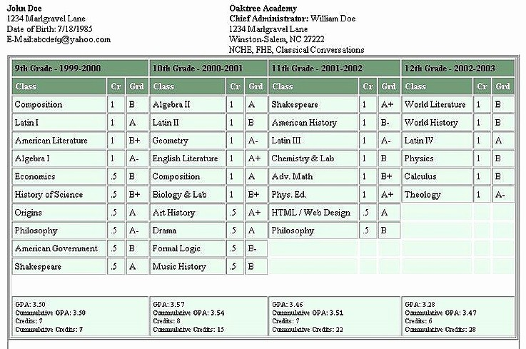 Weighted Grade Calculator Excel Template Inspirational Download How to Calculate Unweighted Gpa