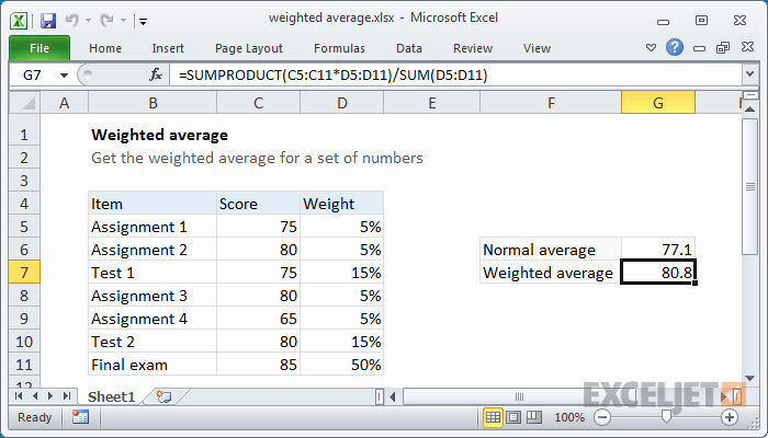 Weighted Grade Calculator Excel Template Luxury Excel formula Weighted Average
