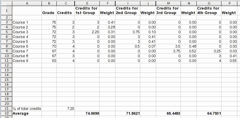 Weighted Grade Calculator Excel Template New Microsoft Excel Calculating Partial Values for Use In A
