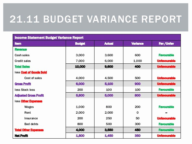 What is A Budget Report Awesome 21 11 Bud Variance Report