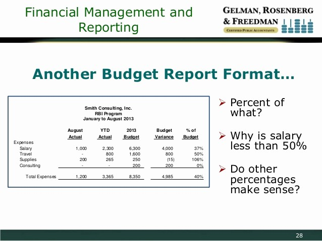 What is A Budget Report Beautiful An Introduction to Financial Management and Reporting