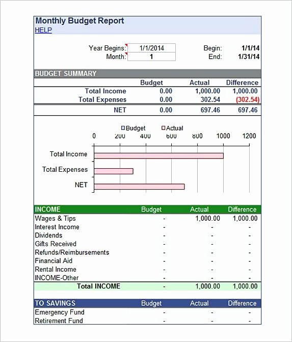 What is A Budget Report Best Of 25 Best Ideas About Excel Bud On Pinterest
