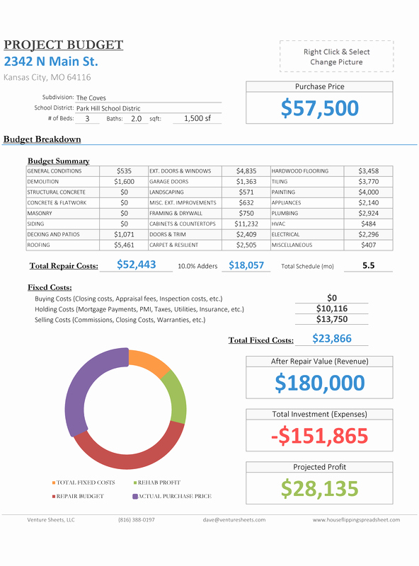 What is A Budget Report Best Of House Flipping Spreadsheet Rehabbing and House Flipping