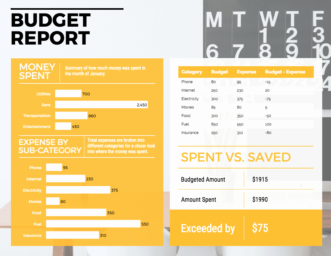 What is A Budget Report Inspirational 30 Business Report Templates that Every Business Needs