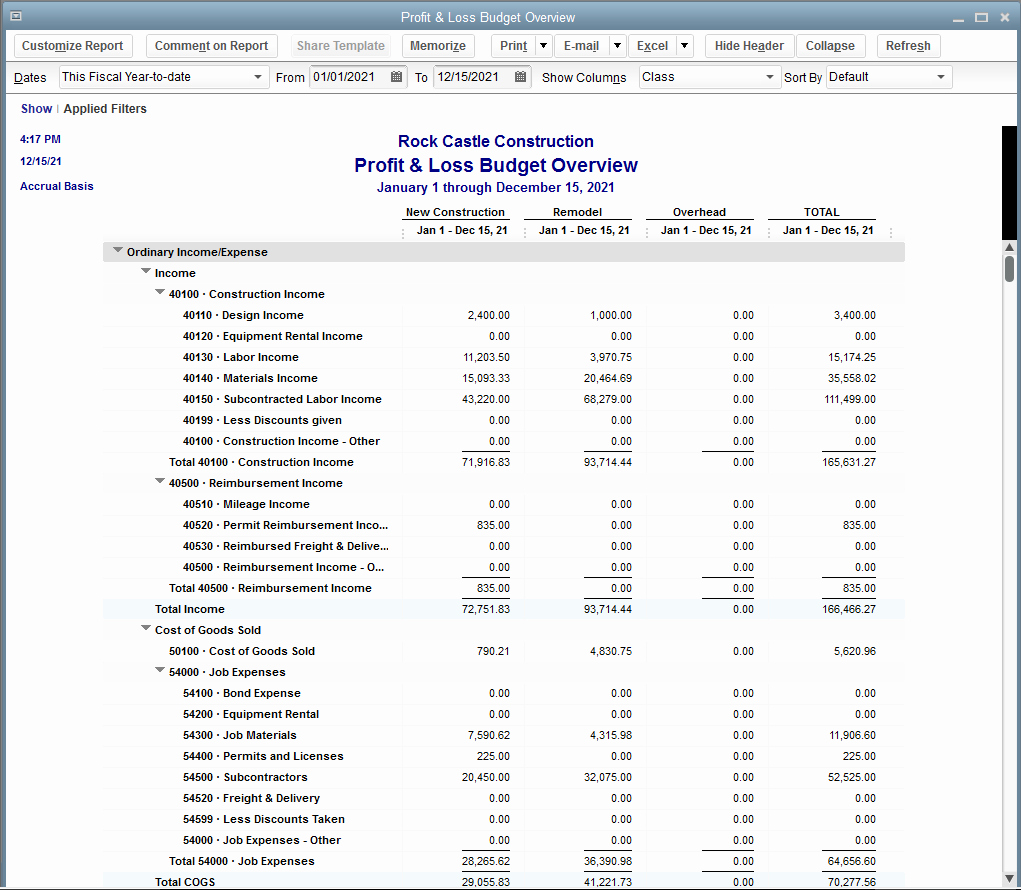 What is A Budget Report Inspirational [qodbc Desktop] Troubleshooting How to Run