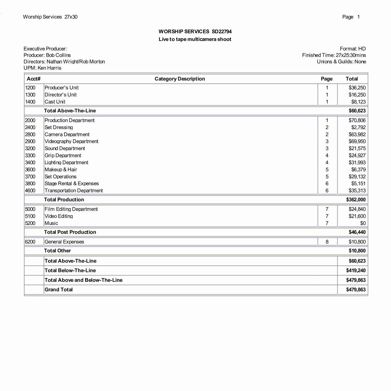 What is An Itemized Budget Beautiful Line Item Bud for Video Production Pdf Docdroid