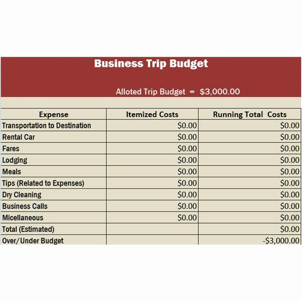 What is An Itemized Budget Beautiful Travel Business Template In Excel Free Download