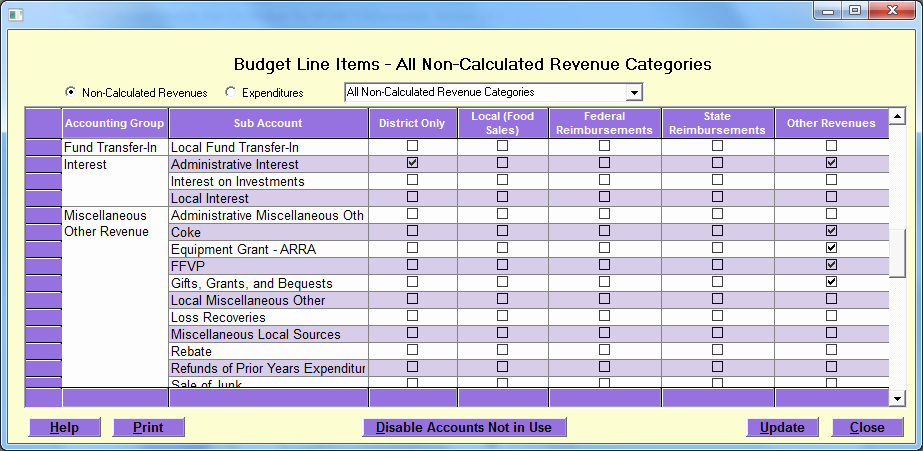 What is An Itemized Budget Best Of Line Item Driverlayer Search Engine
