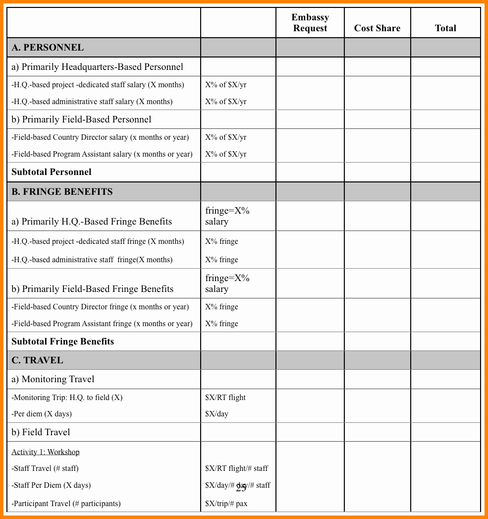 What is An Itemized Budget Fresh Line Item Bud Template Excel Templates Collections