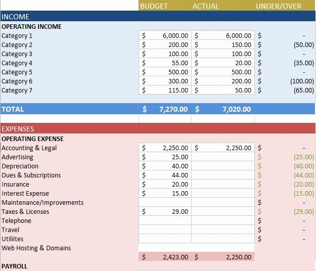 top excel bud templates