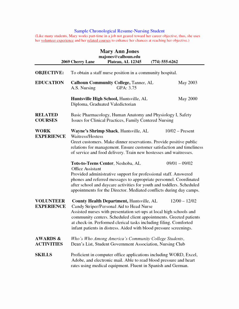 Where to Find Resume Templates New Best Free Nurse Resume Template