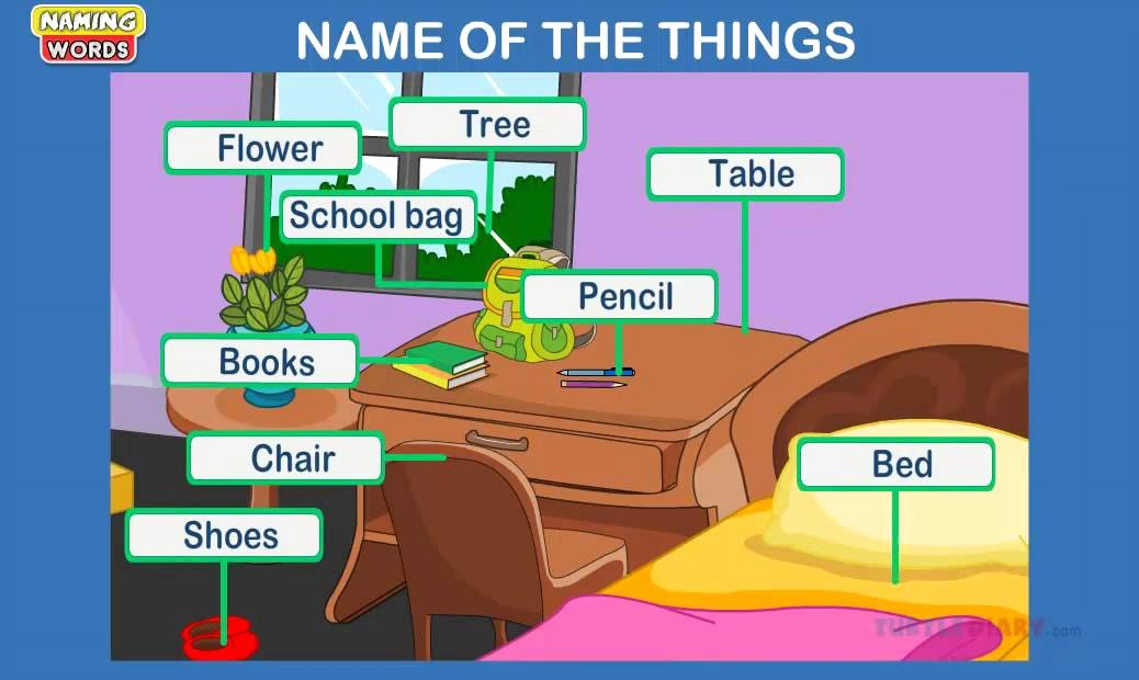 Word for Things to Do New Naming Words Noun Lesson for Kindergarten Kids