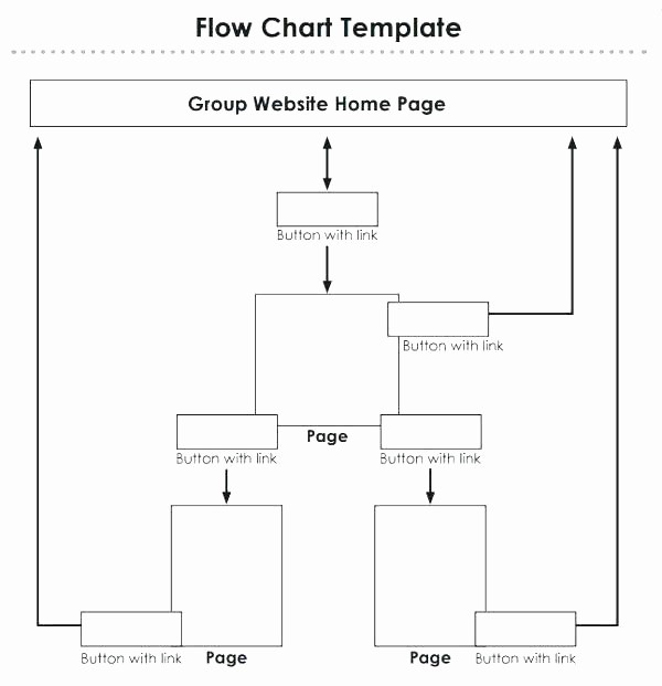Work Flow Chart Template Excel Beautiful Great Work Flow Chart Template Creating Flow