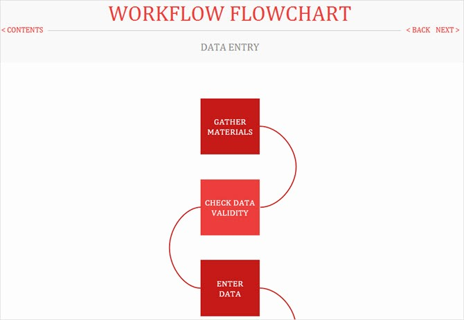 Work Flow Chart Template Excel Beautiful Handy Flowchart Templates for Microsoft Fice