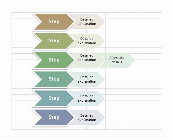 Work Flow Chart Template Excel Inspirational 40 Flow Chart Templates Free Sample Example format
