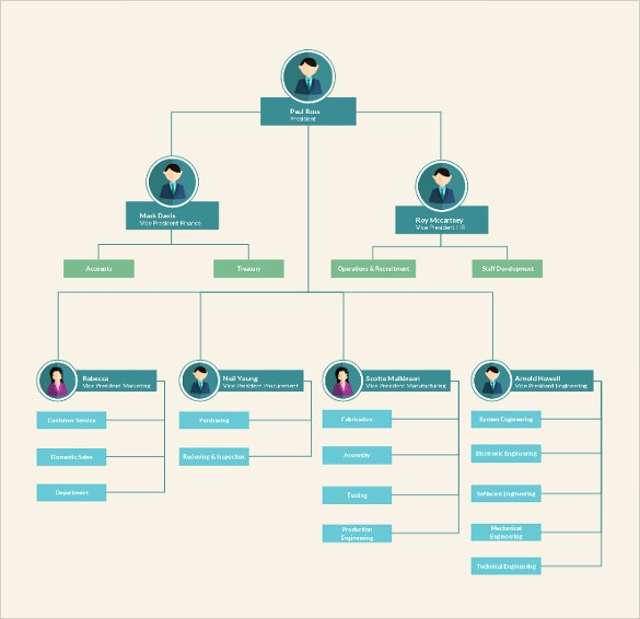 Work Flow Chart Template Excel New 40 Flow Chart Templates Free Sample Example format