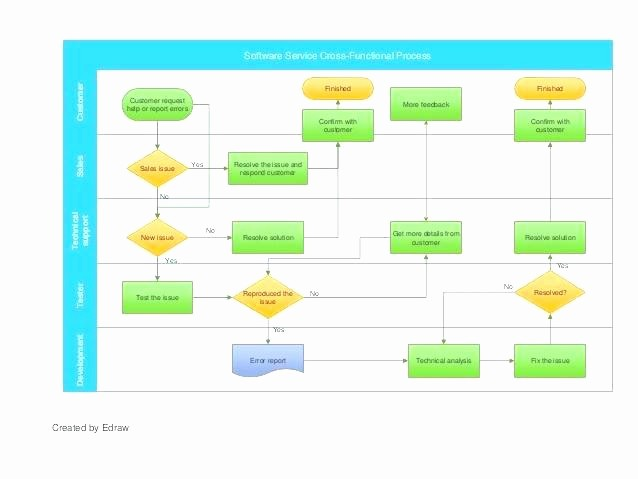 Work Flow Chart Template Excel Unique Flow Chart Template Excel