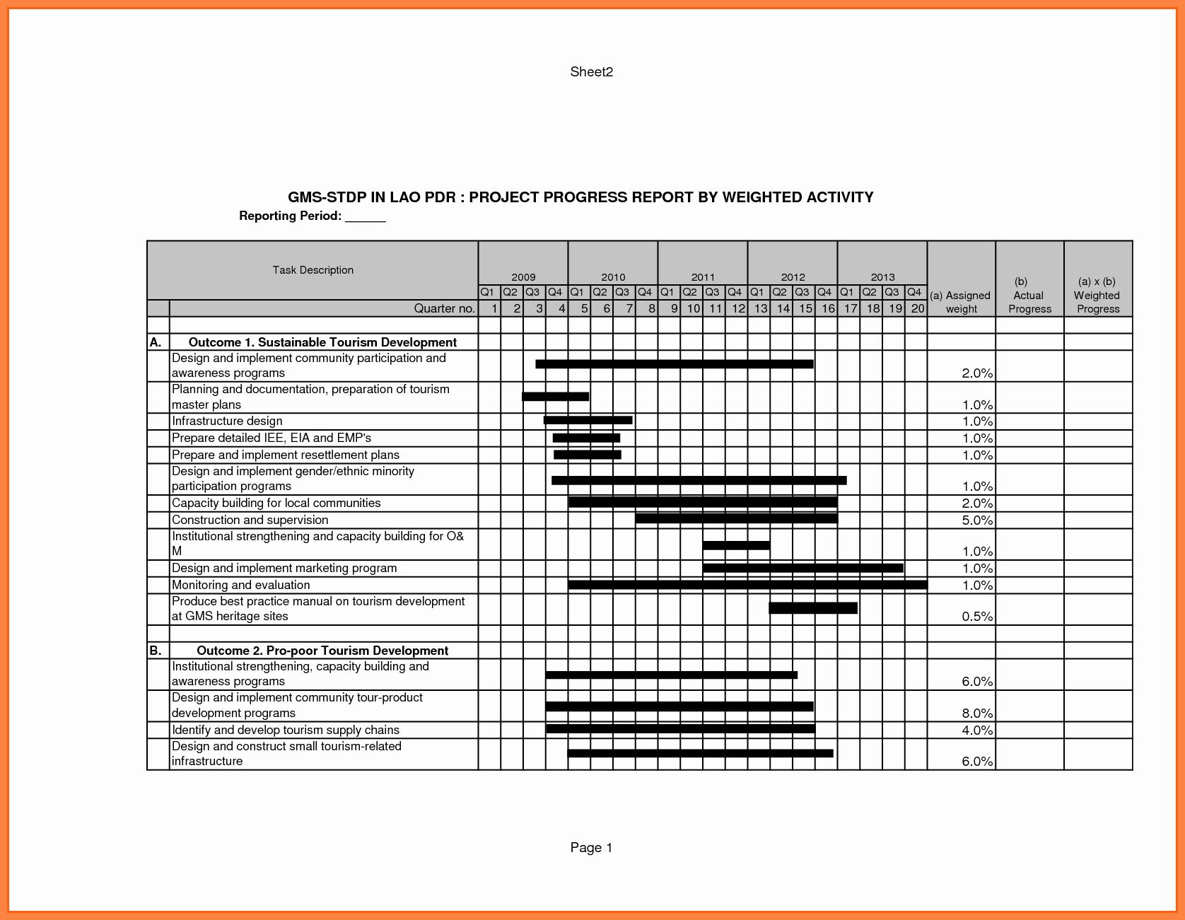 Work In Progress Template Excel Fresh 7 Weekly Construction Progress Report Template