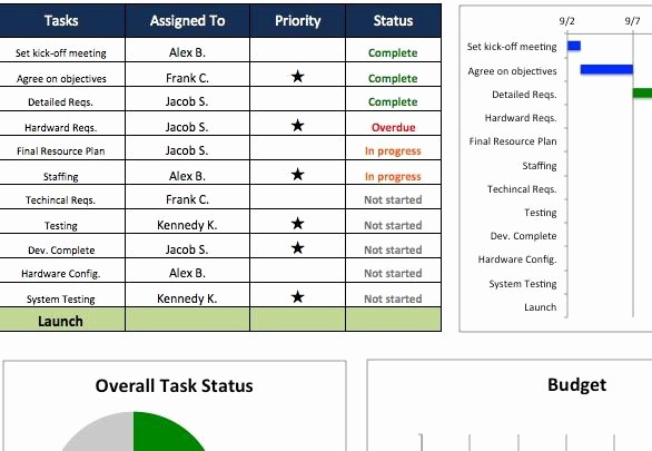 Work In Progress Template Excel Lovely 1000 Images About Excel Project Management Templates for