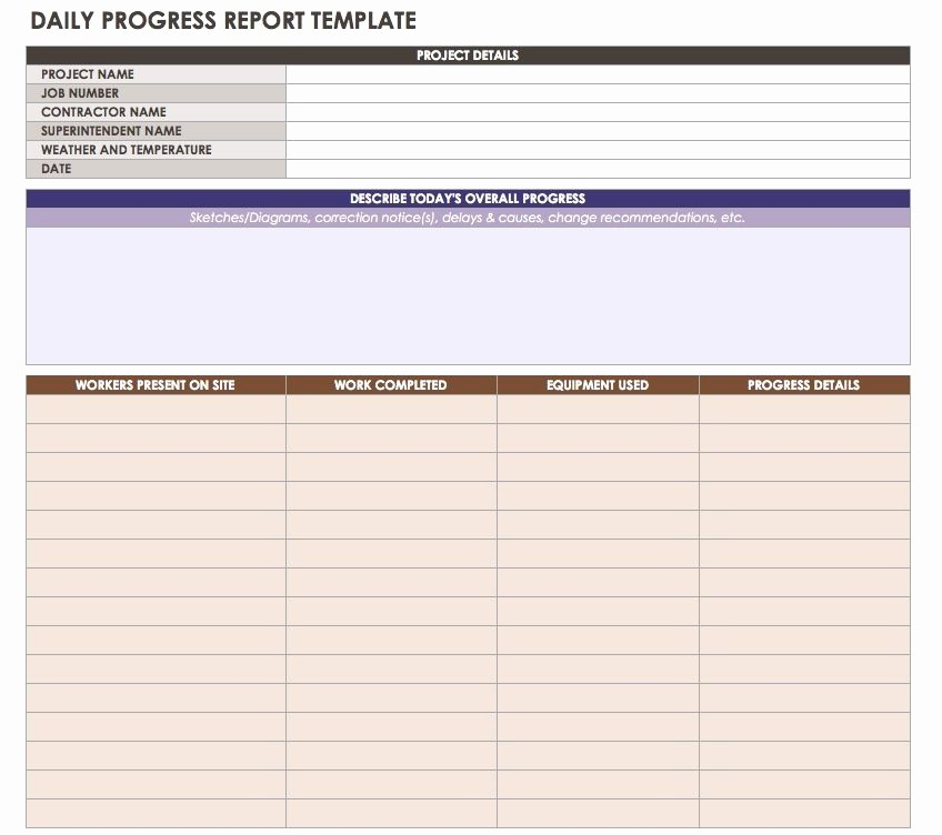 Work In Progress Template Excel Lovely How to Create An Effective Project Status Report