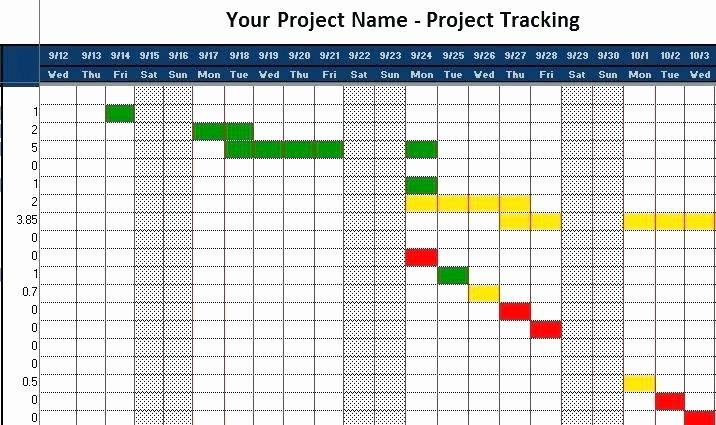 Work In Progress Template Excel Luxury Multiple Project Tracking Excel Template Free Tracking