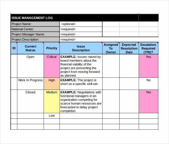 Work In Progress Template Excel Luxury Work In Progress Spreadsheet Template Baskanai
