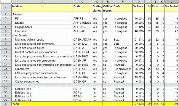 Work In Progress Template Excel Luxury Work In Progress Spreadsheet Template Excel Best S