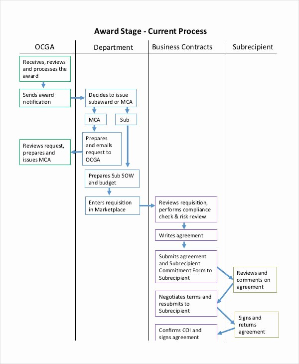 Work order Flow Chart Template Beautiful Work Flow Chart Templates 6 Free Word Pdf format