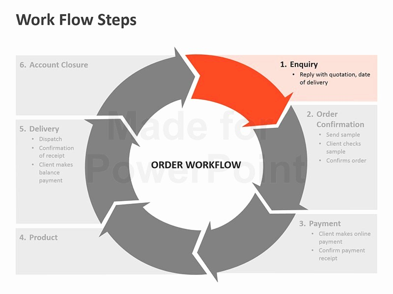 Work order Flow Chart Template Best Of Workflow Process Steps Editable Powerpoint Template